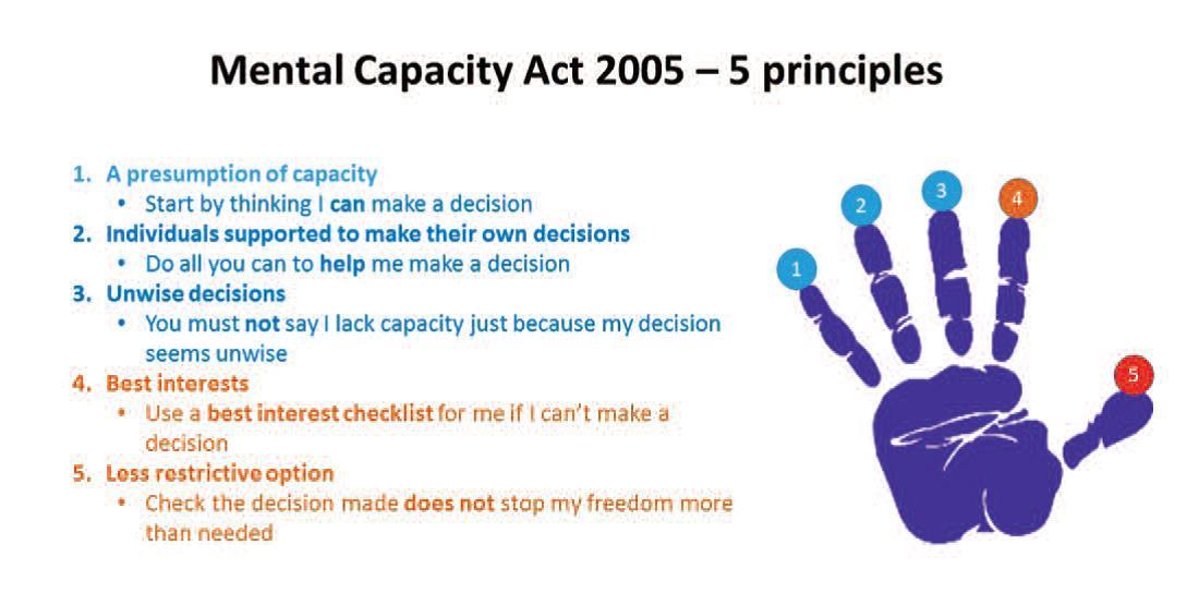 describe examples of inclusive practice in adult social care Children with disability : inclusive practice and child-safe organisations  in  institutional care settings and greater interaction with unfamiliar adults  this  webinar will describe ways to foster systemic change in practice to improve  outcomes  examples of changing practice within victoria will also be presented,  including.