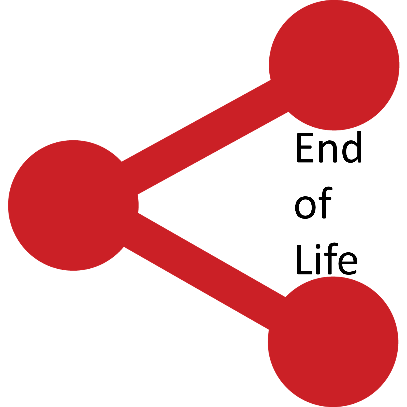 End of Life share icon