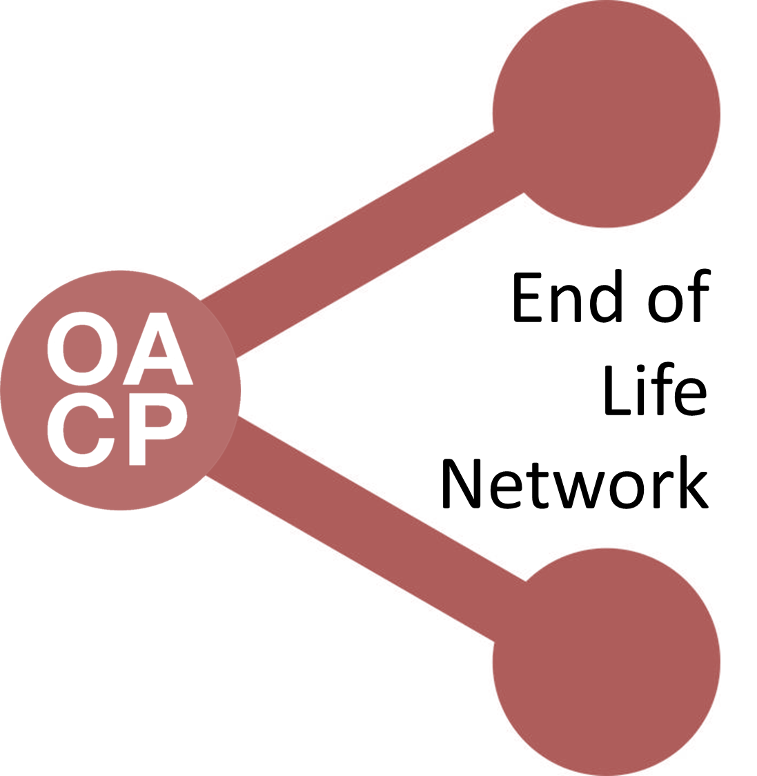 Image for OACP end of life network