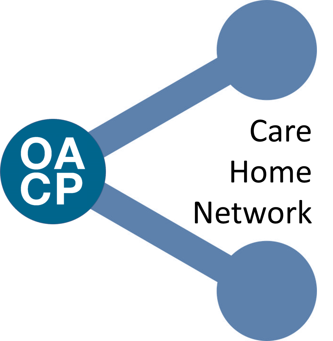 Image for OACP care home network